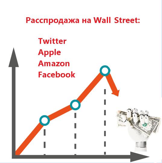 Стоимостные акции. Финансы. Almoretrade. Инвестиции. Инвестор. Фондовый рынок. Инвест идеи. Биржа. Недооценённые акции. Капитал. Рост акций. Пассивный доход. Облигации.